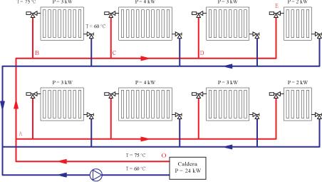 Radiador helyos sistema de aire acondicionado - Calefaccion lena radiadores ...